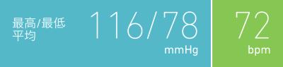 6月の血圧データの平均値