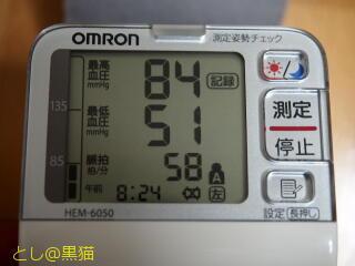 低血圧+徐脈+<ins>低気圧 = ダウン