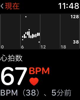 心拍数アプリ